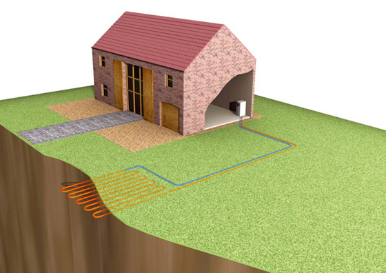 Our ground source heat pumps are a energy efficient alternative for heating your home. Located in Grimsby, Lincolnshire.